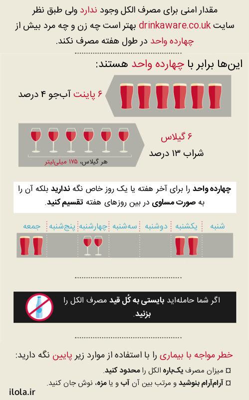خط مشی مصرف الکل